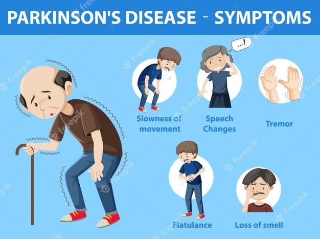 Penanganan Dan Perawatan Bagi Penderita Gangguan Parkinson